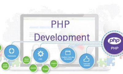 Reasons Why PHP is Getting Popular Among Web Developers