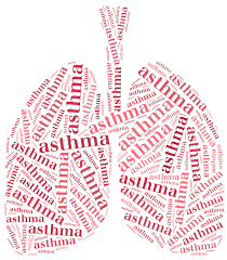 How can asthma put your heart disease at risk? 1