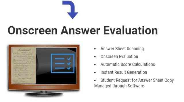 Onscreen Evaluation Process Advantages