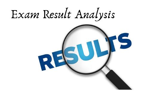 Exam Result Analysis