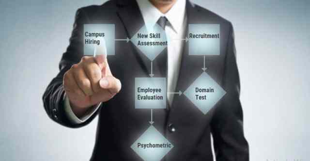 Online Assessment services for companies
