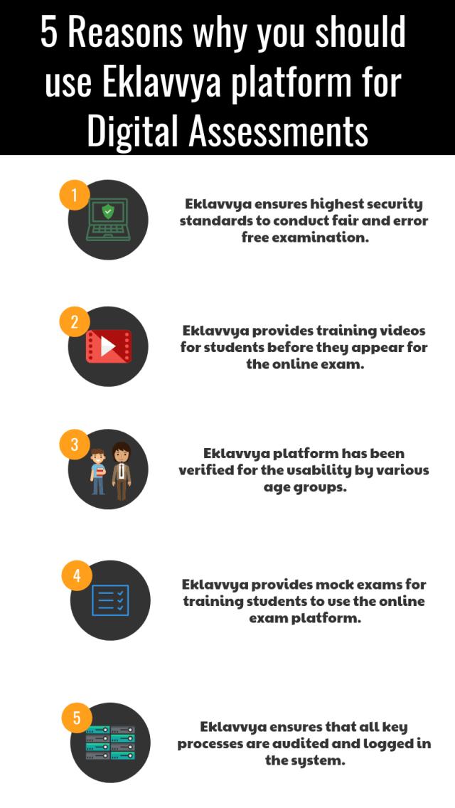 5 Reasons why you should use Eklavvya platform for Digital Assessments