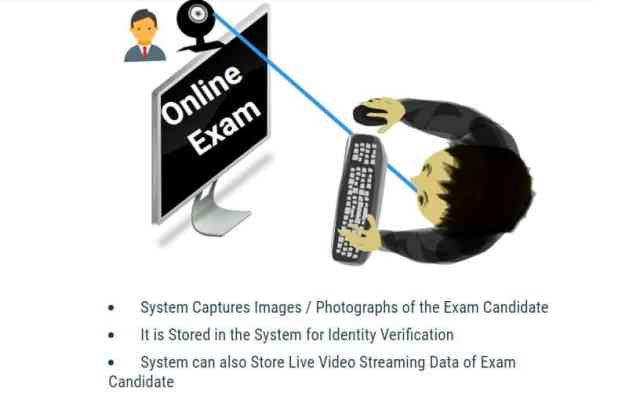 Authentication-of-Candidate-During-Online-Exam-Process
