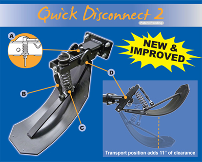 May Wes Introducing Quick Disconnect 2 – new and improved corn head stalk leveling device