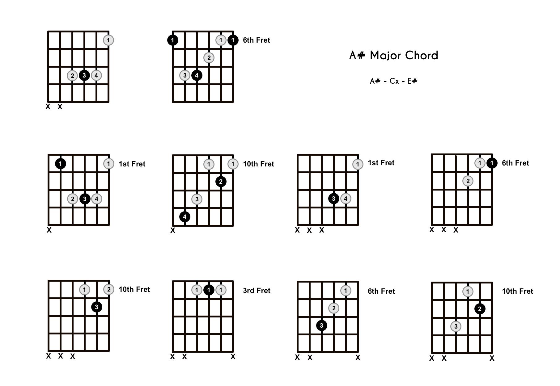 A Chord On The Guitar A Sharp Major