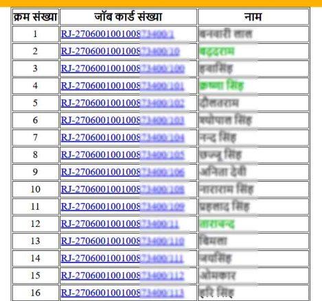 MGNREGA Job Card status