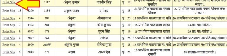 UP Gram Panchayat Voter List 2020