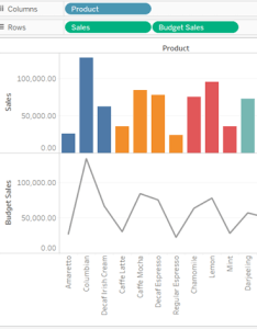 Customize the marks for  measure also add axes multiple measures in views tableau rh onlinehelp