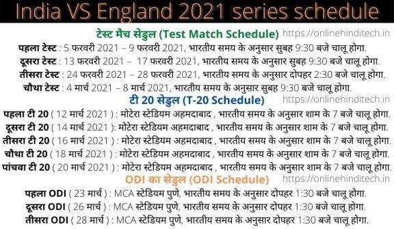 India VS England Match Kab Hoga Dates