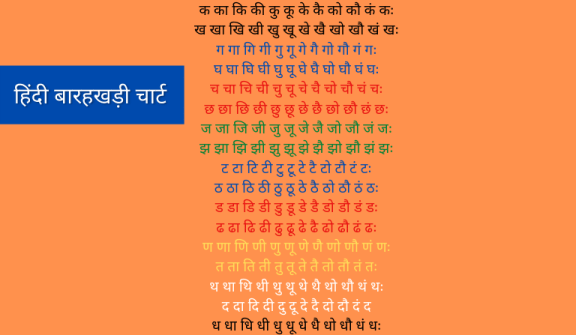 Barakhadi in Hindi Images, Pdf, Worksheet