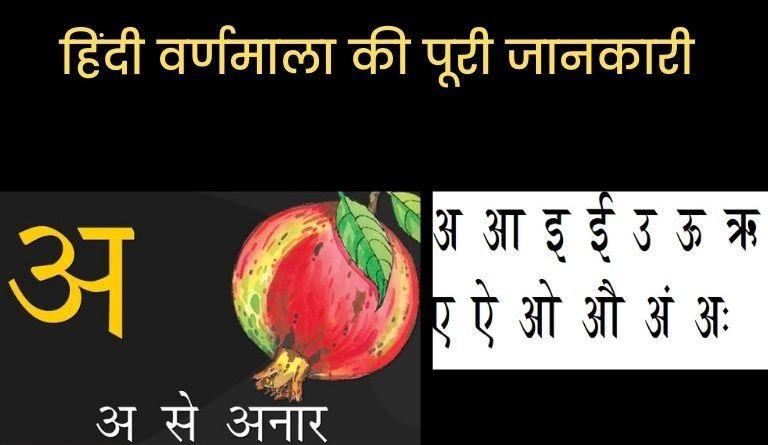 Hindi Varnamala Picture, Chart, Sheet