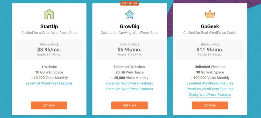 SiteGround's Managed WordPress Hosting