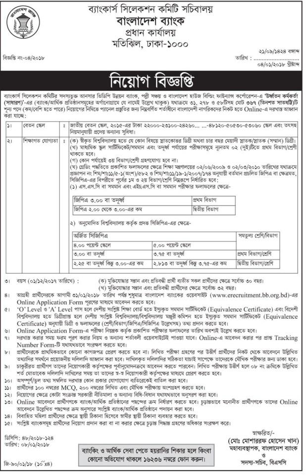 Bangladesh Bank Published Job circular 2018