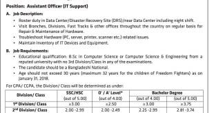 Dutch Bangla Bank Limited Job Circular 2018 Bangladesh Latest Job Circular 2018