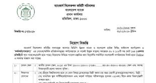 Bangladesh Bank Job Latest Circular 2018
