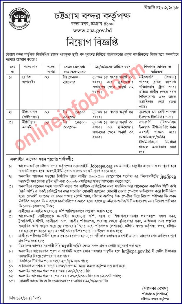 Chittagong Port Authority Latest Job Circular published 2018