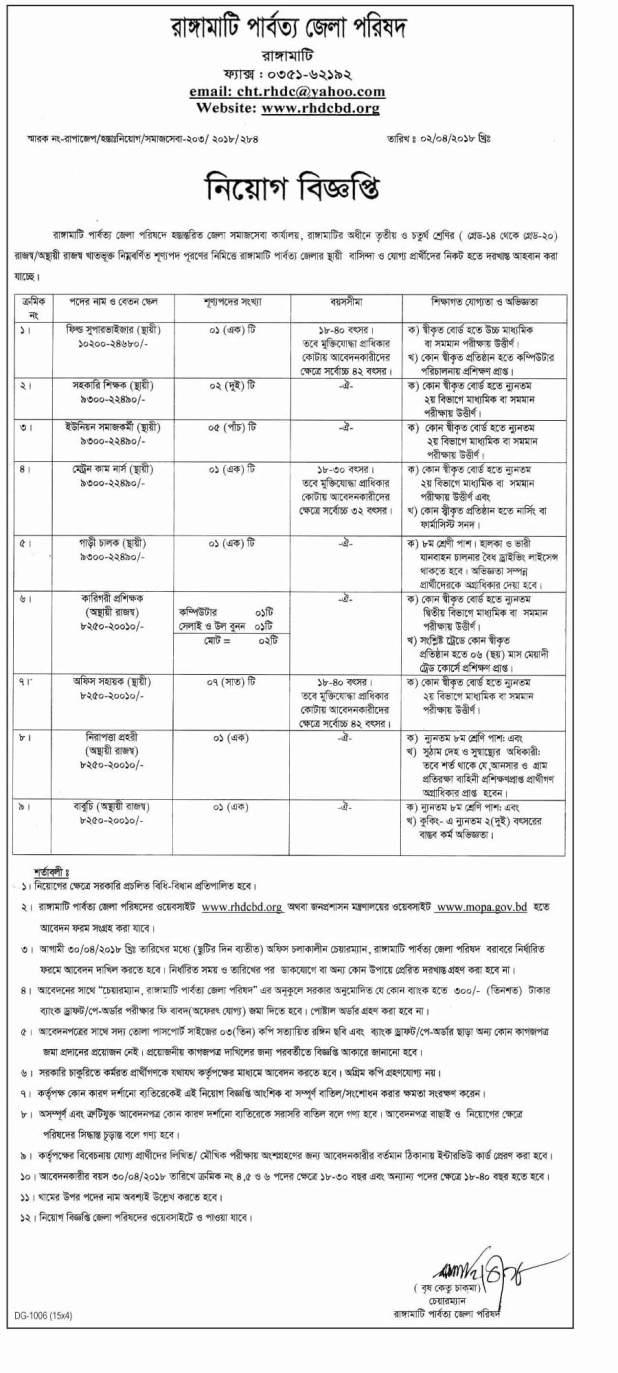 Department of Social Services DSS Job Circular 2018 www.dss.gov.bd