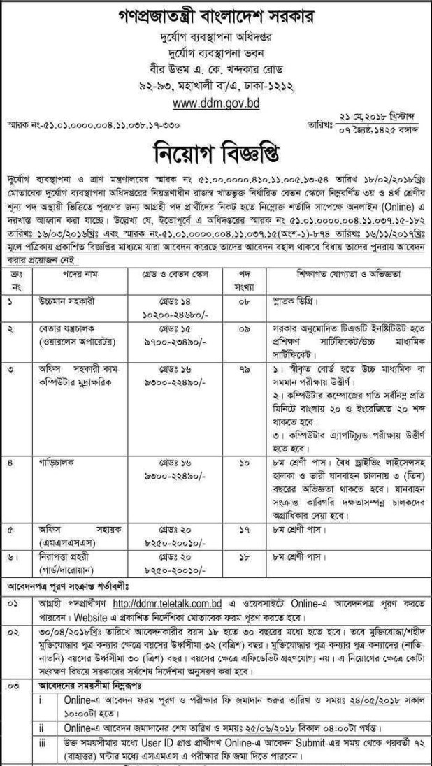 Department of Disaster Management DDM Job Circular 2018