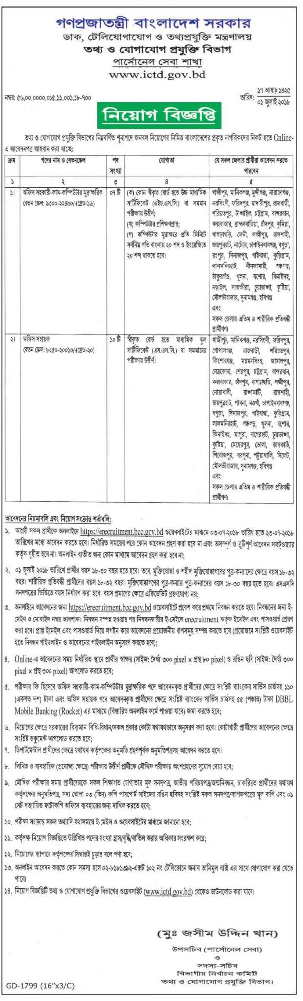 Information and Communication Technologie Job Circular 2018