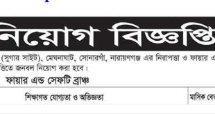 Milvik Bangladesh Job Circular 2020