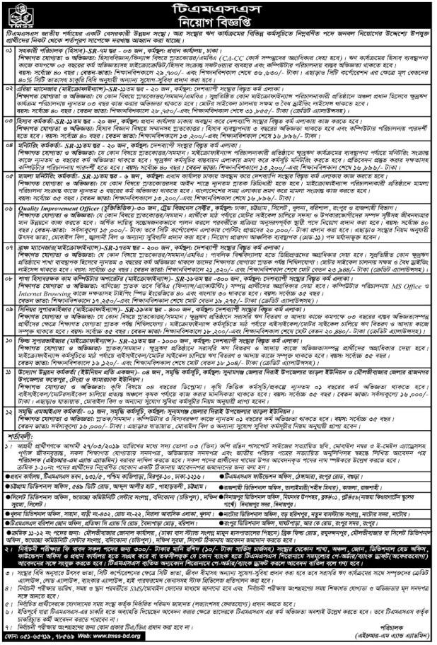 NGO Job Circular 2019