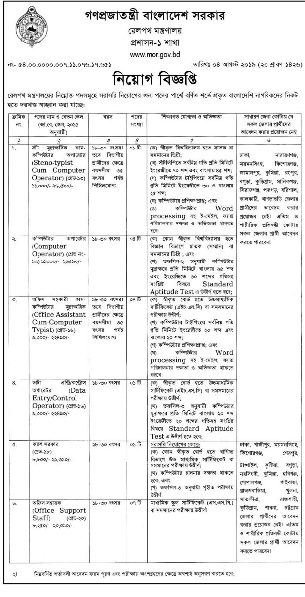 Railway Job Circular 2019 Bdjobs Career Railway Job Circular BD Jobs