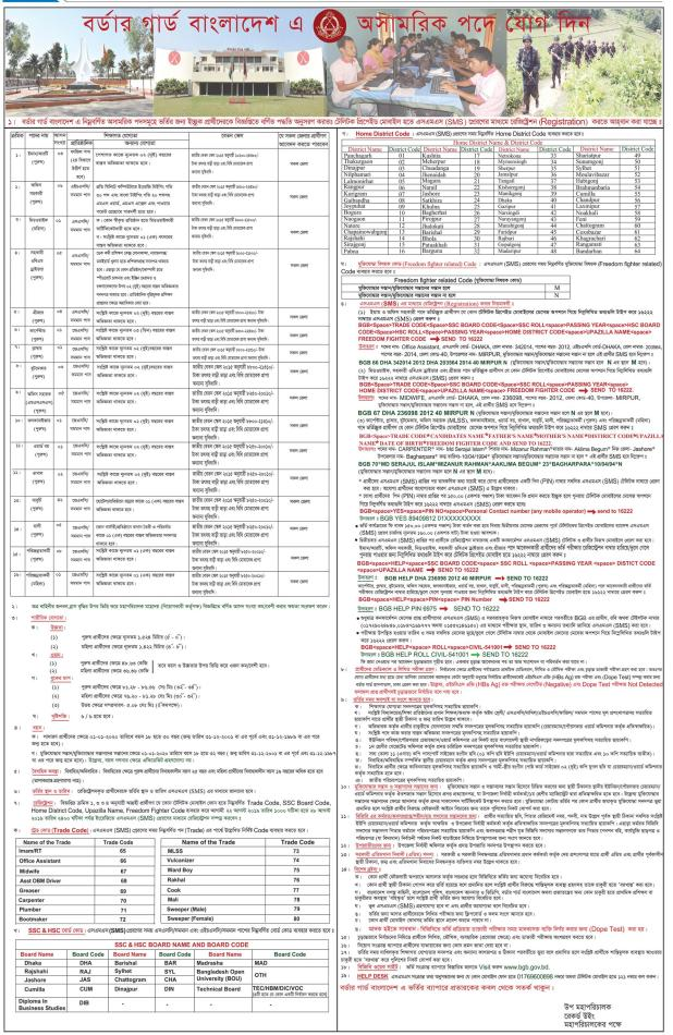 Border Guard Bangladesh (BGB) Job Circular 2019