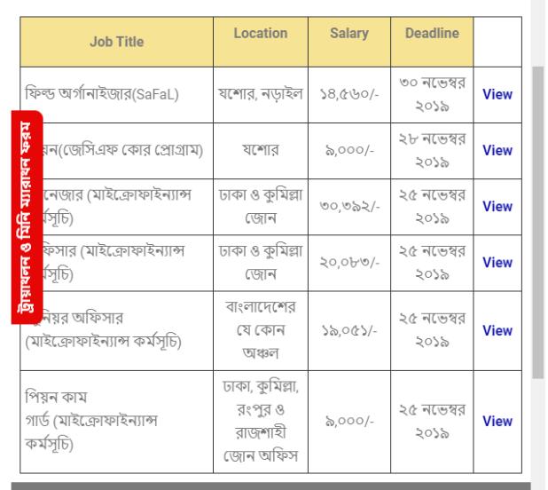 Jagorani Chakra Foundation (JCF) Job Circular 2019
