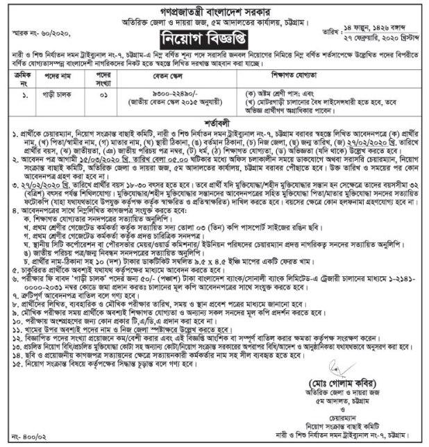 Additional District Judges Office Job