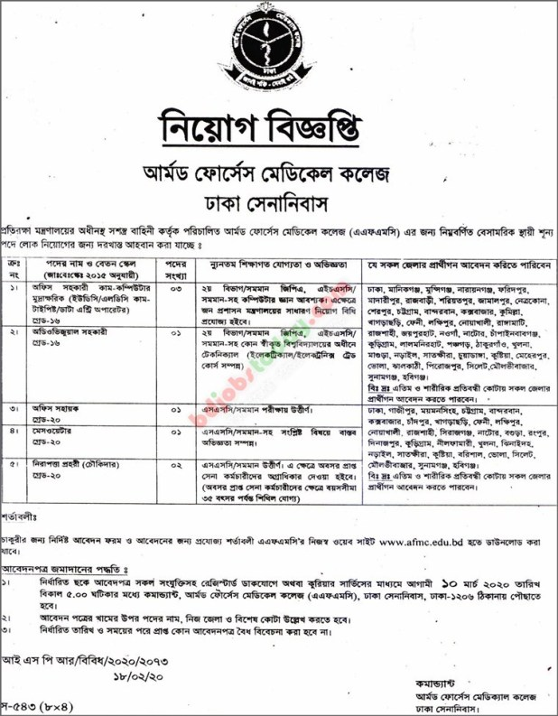 Armed Forces Medical College Job circular 2020