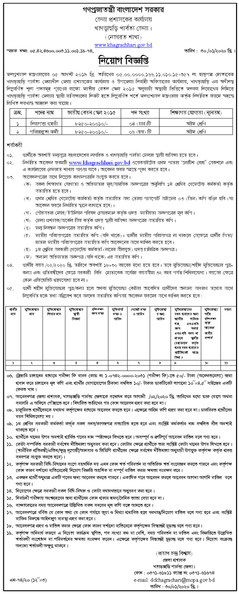 Khagrachhari DC Office Job Circular 2020