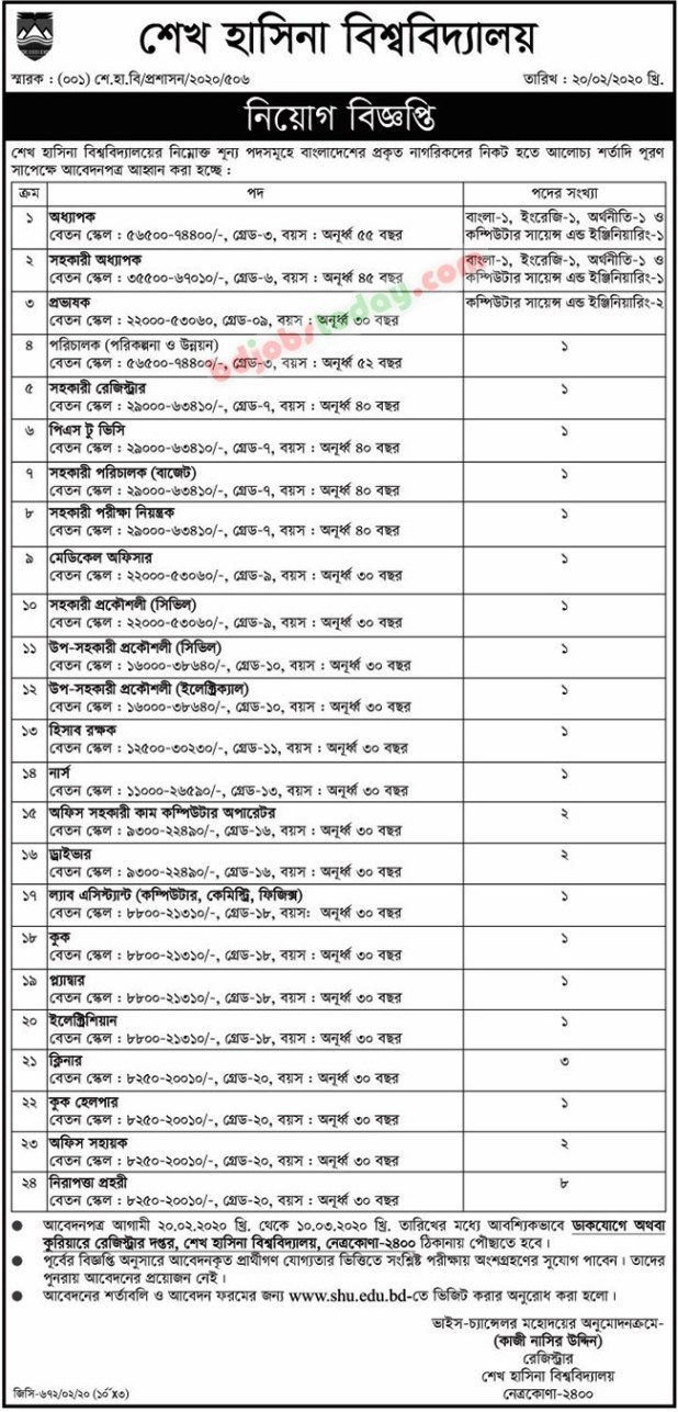 Sheikh Hasina University Netrokona Job circular 2020