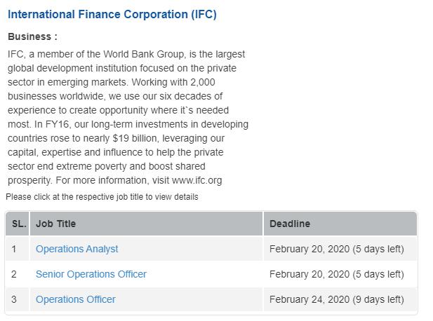 World Bank Group Job Circular 2020