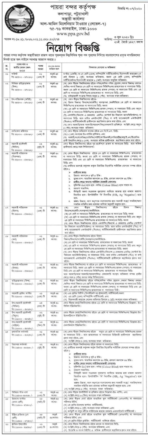 Payra Port Authority Job Circular 2020