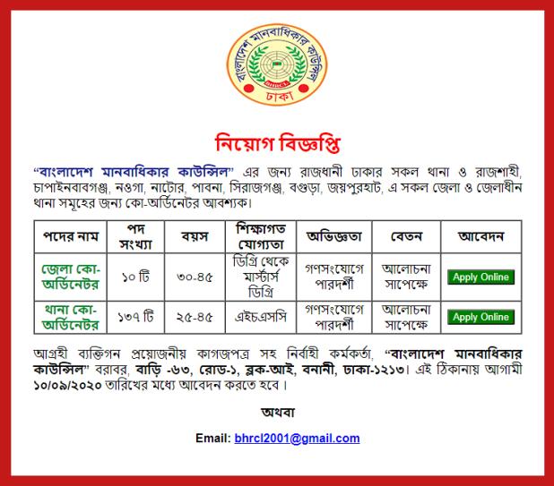 Bangladesh Human Rights Council Job Circular 2020