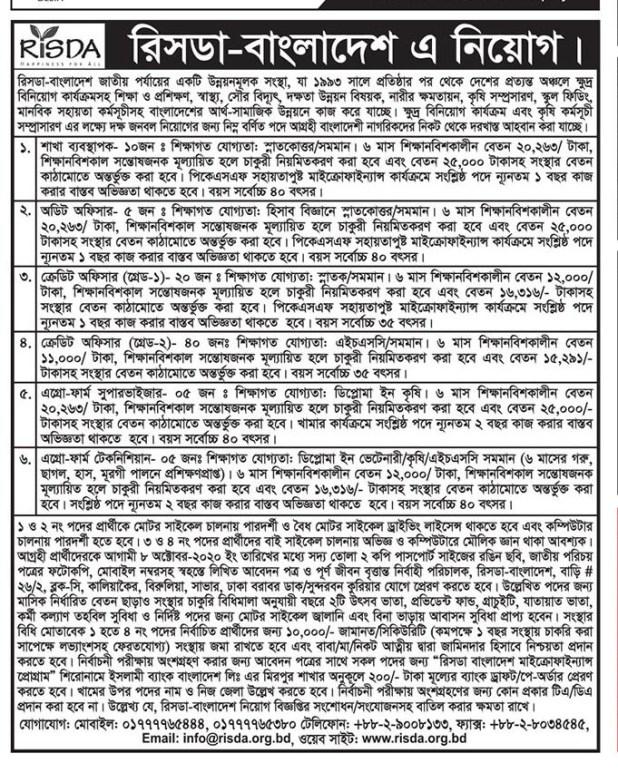 RISDA Bangladesh Job Circular 2020
