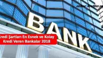Photo of Kredi Şartları En Esnek ve Kolay Kredi Veren Bankalar 2021