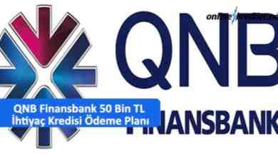 Photo of QNB Finansbank 50 Bin TL İhtiyaç Kredisi Ödeme Planı