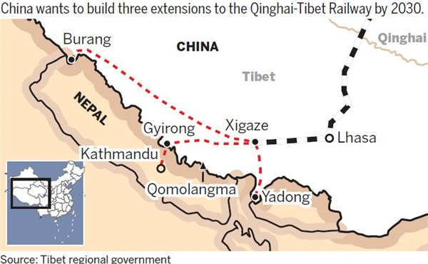 Nepali delegation off to Beijing for Kerung-Kathmandu railway talks