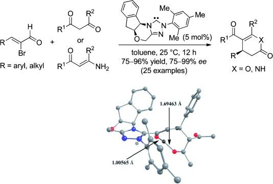 Enantioselective N‐Heterocyclic Carbene‐Catalyzed