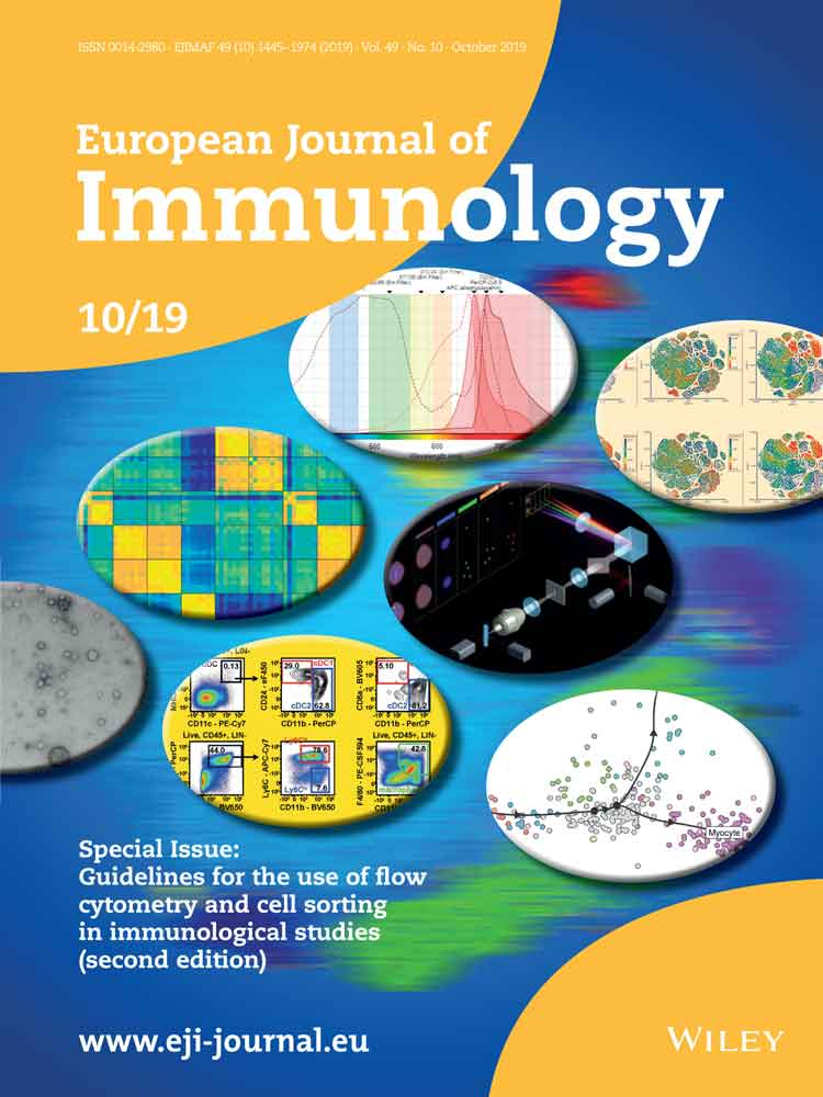 Sweet home 3d will exit now because of a fatal error in the 3d rendering of you computer. Guidelines For The Use Of Flow Cytometry And Cell Sorting In Immunological Studies Second Edition Cossarizza 2019 European Journal Of Immunology Wiley Online Library