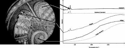 Journal of Raman Spectroscopy: Vol 40, No 8
