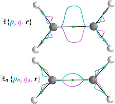 Jurnal Internasional Kimia Kuantum Stres tensor eigenvector berikut dengan teori kuantum generasi berikutnya atom dalam molekul