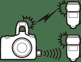 AWL mit optischem/Funksignal
