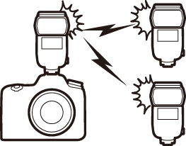 Opciones del control de flash