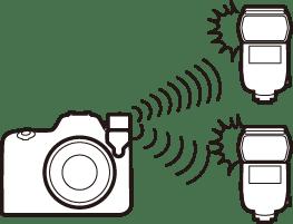 Flashstyringsindstillinger