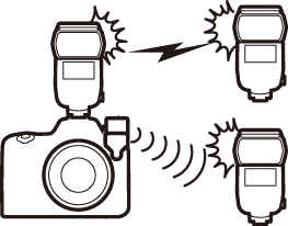 Flash Control Options