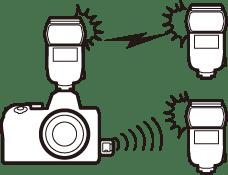 Optical/Radio AWL