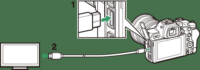Conexión a dispositivos HDMI