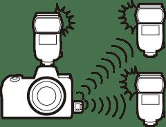 AWL mit Funksignal